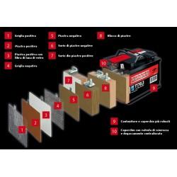 60AH 540EN positivo DX Power Frame, batteria auto, batteria avviamento auto misure, 242x175x190 SP60L2, S60L2, 560408054